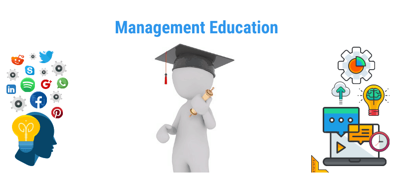Management Education during and Post Covid-19